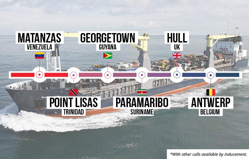 Service destinations